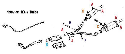 87 Mazda Fuse Box Diagram